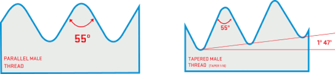 A BSPP thread profile (left) and a BSPT thread profile (right)
