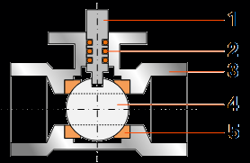 ball valve schematic