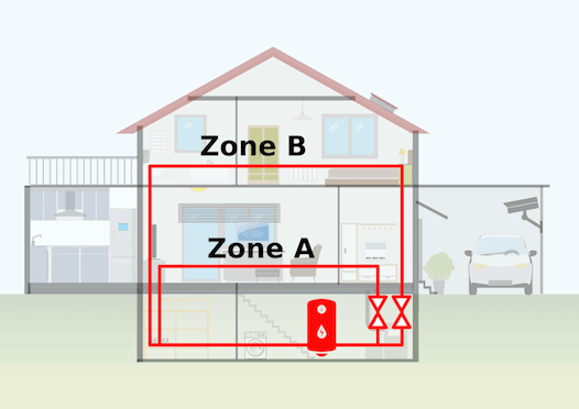 Example home utilizing two zones for their central heating system
