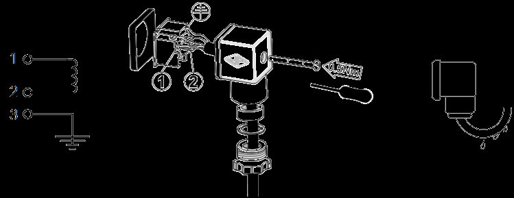 Mounting DIN connector solenoid valve