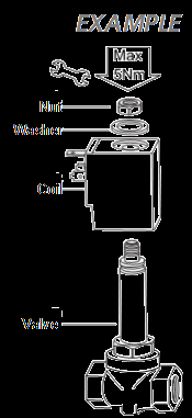 Example coil mounting on solenoid